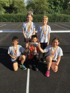 KS2 Tennis Tournament May 2019
