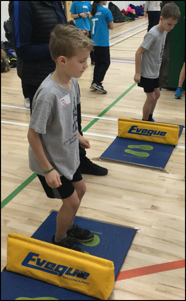 Indoor Athletics January 2020