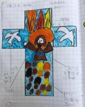 Y2 Week 4 Easter RE & Crafts April 2020