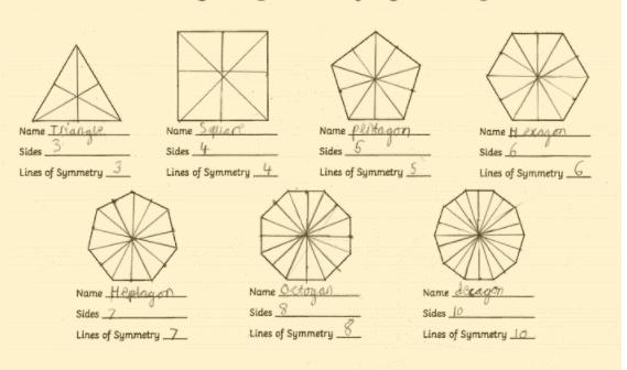Y4 Maths Symmetry Jan 2021
