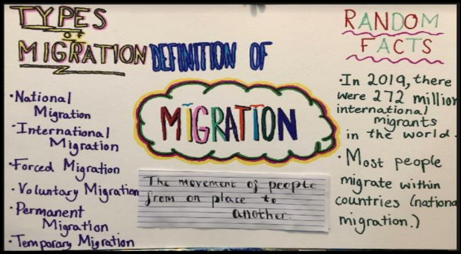 Y6 Geography Migration Research Jan 2021