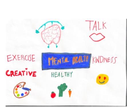 Y5 PSHE Mental Health Feb 2021