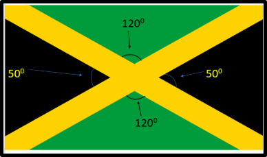Y6 Maths Flag Shapes and Angles Feb 2021