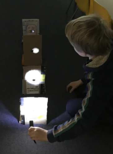Y6 Science How light travels Feb 2021